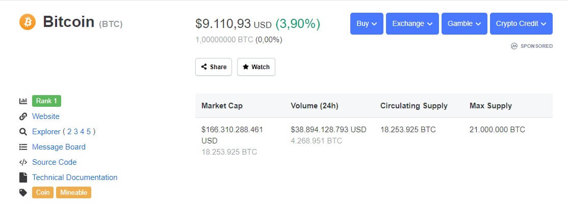 Bitcoin'in Değeri Tekrar 9 Bin Doları Geçti! 1 - Screenshot