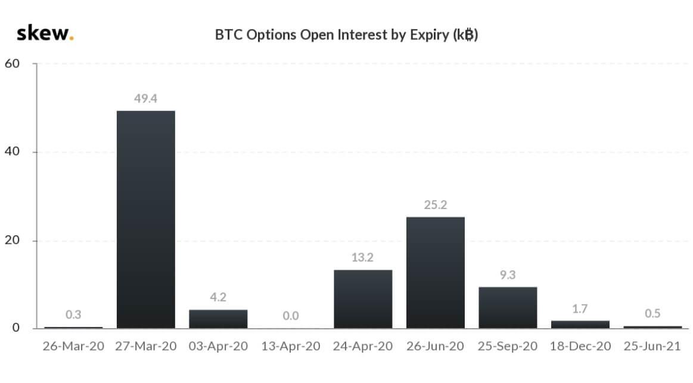 Bitcoin 27 Mart Tarihinde Büyük Değişime Uğrayabilir! 1 - bitcoin 27 mart tarihinde buyuk degisime ugrayabilir