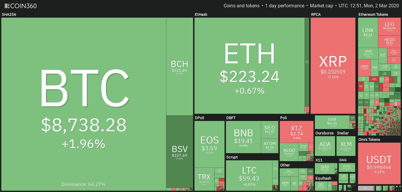 dr. kıyamet bitcoin