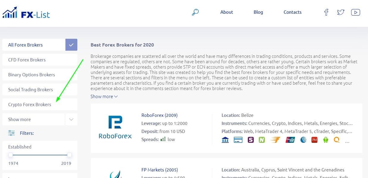 forex yatırımı
