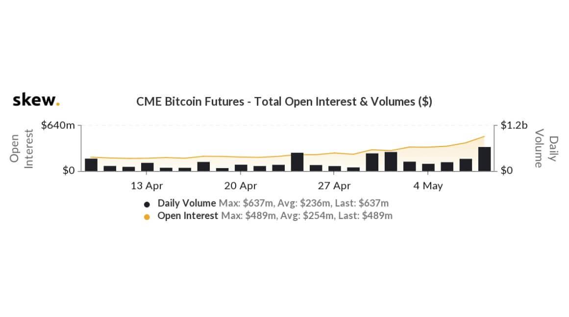Bitcoin'i Durduramıyorlar 10.000 Doları Geçti! 1 - Adsız 1