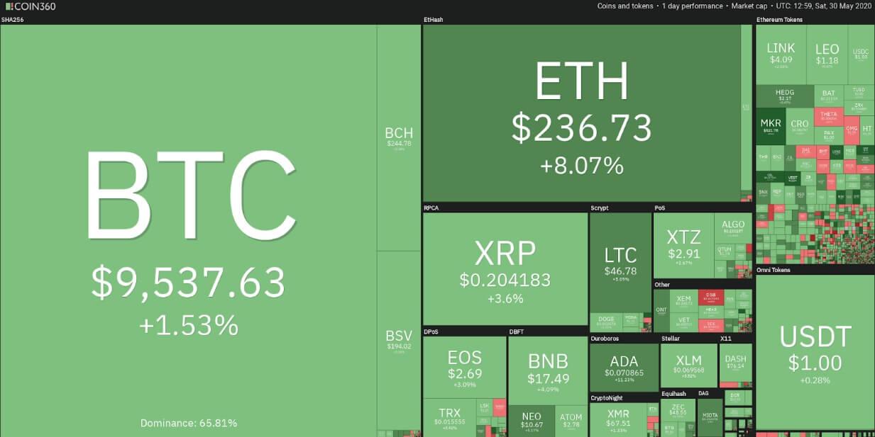 Bitcoin Değerini 10.000 Dolara Çıkarabilecek Mi? 1 - bitcoin degerini 10 000 dolara cikarbilecek mi