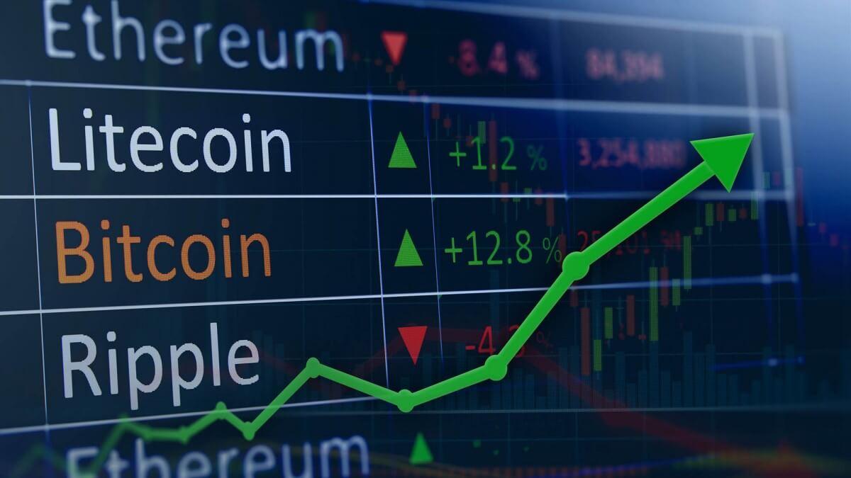 Kripto Para Grafikleri Nasıl Okunur? 2 - Grafik Oranlarına Göre Yatırım Yapmak