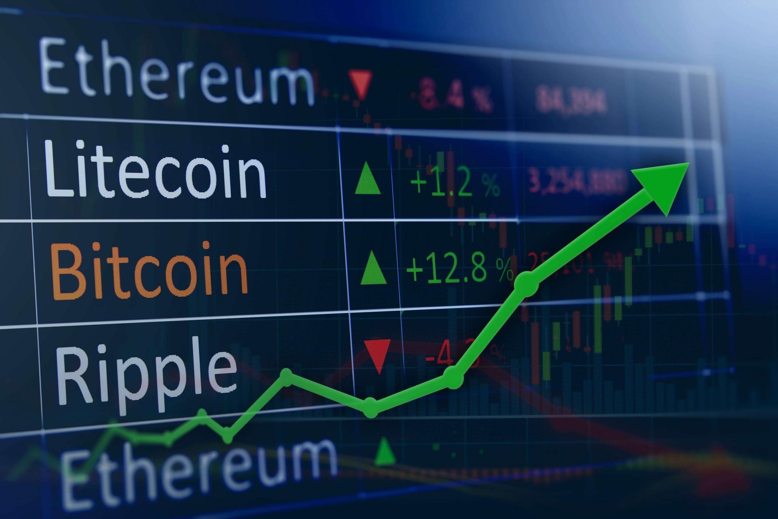 Teknik Analiz Nedir? Kripto Paralarda Teknik Analiz Nasıl Yapılır?