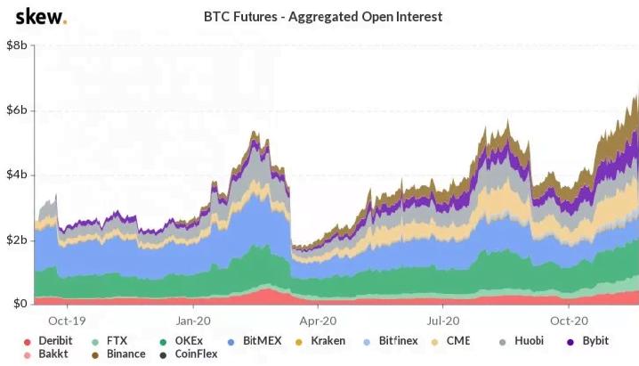 Bitcoin 19.000 Dolara Yaklaşırken, BTC İşlemleri Tüm Zamanların En Yüksek Seviyesini Gördü! 1 - Adsiz