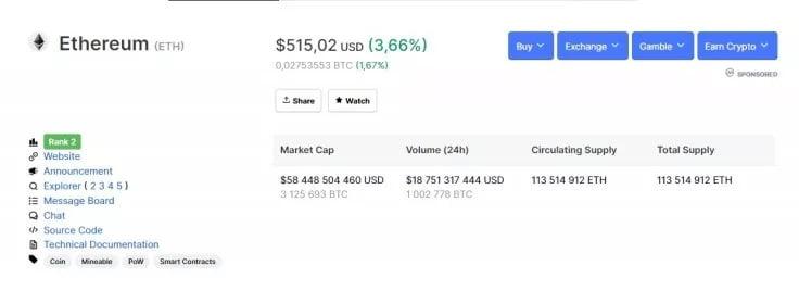 Ethereum 2018'den Bu Yana En Yüksek Seviyede 1 - Ethereum 2018den Bu Yana En Yuksek Seviyede 1