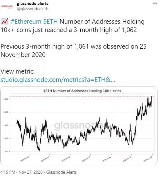 10 Binden Fazla Ethereum'a Sahip Olan Cüzdan Sayısında Yeni Rekor Kırıldı! 1 - kfgjdf 1