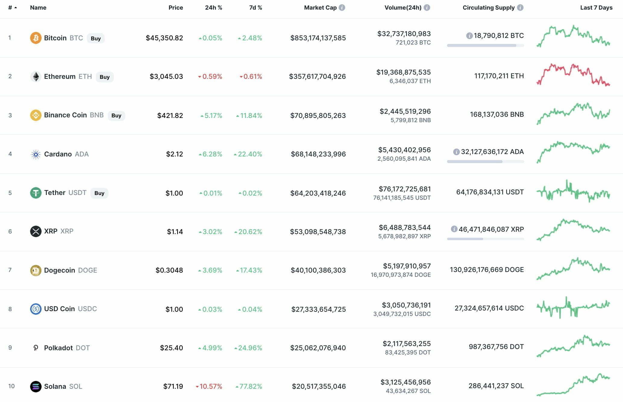 19 Ağustos Kripto Para Fiyat Analizi: BTC, ETH ve XRP 1 - 19 agustos kripto para fiyat analizi btc eth ve xrp 1