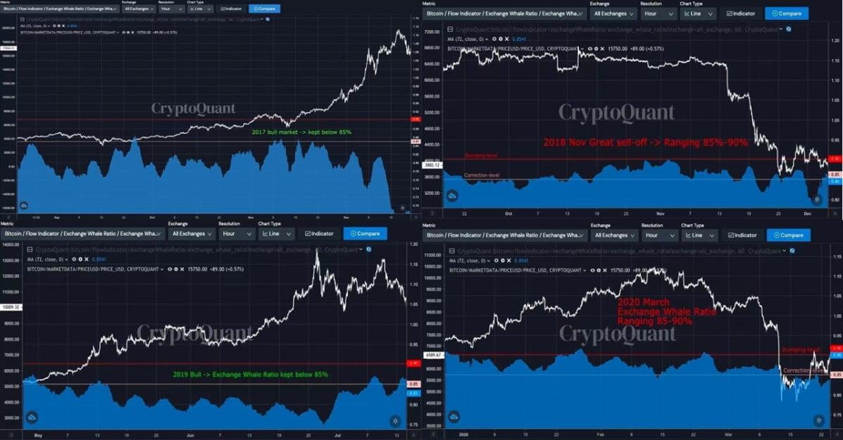 Ethereum (ETH), Bitcoin'in (BTC) Piyasa Değerini Değiştirebilir! 1 - Screenshot 2 1