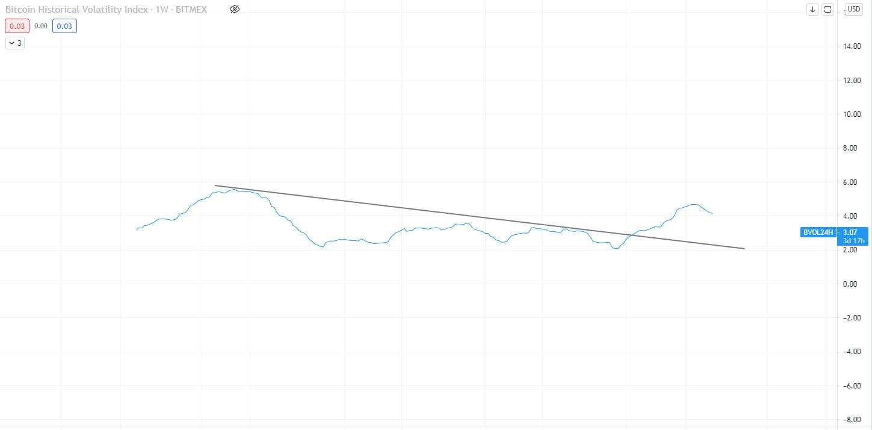 Bitcoin'de (BTC) Yaşanan Son Düşüş, Altın ve Hisse Fiyatları İle Bağlantılı Mı? 1 - bitcoin fiyat dusus altin ve hisse baglanti