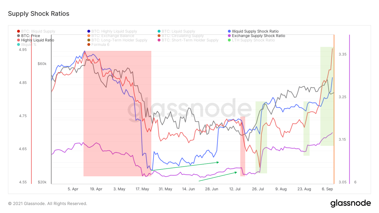 Bitcoin Ayı Sezonuna Mı Giriyor Yoksa Sadece Düzeltme Mi? Ünlü Analist Yorumladı! 2 - 13