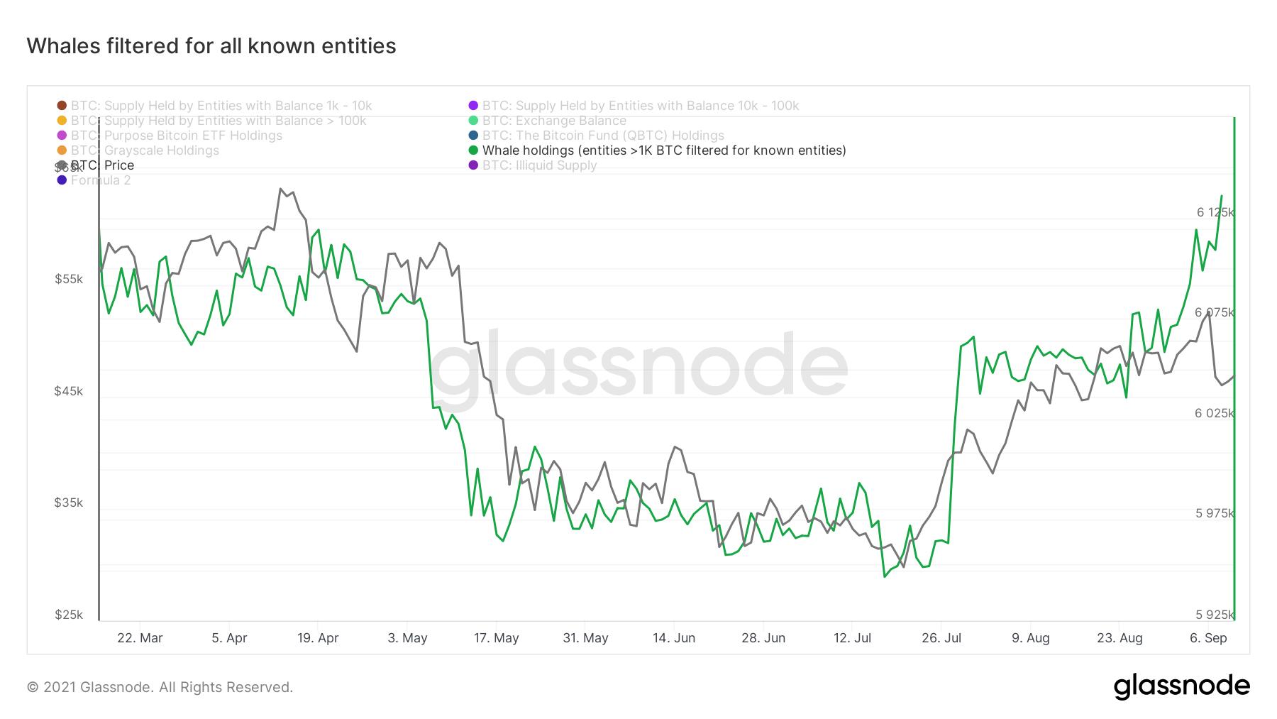 Bitcoin Ayı Sezonuna Mı Giriyor Yoksa Sadece Düzeltme Mi? Ünlü Analist Yorumladı! 3 - 14