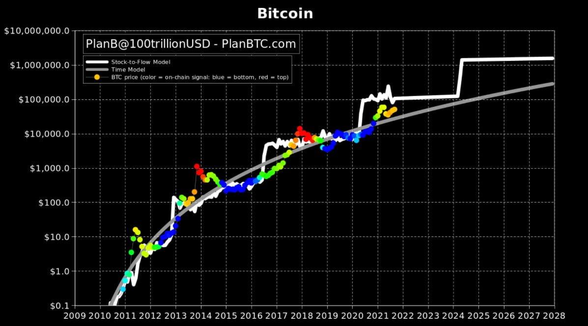 """Ünlü Analist: """"Bitcoin Yıl Başında 100 Bin Dolar Olacak!"""" 1 - Screenshot 2 1"""