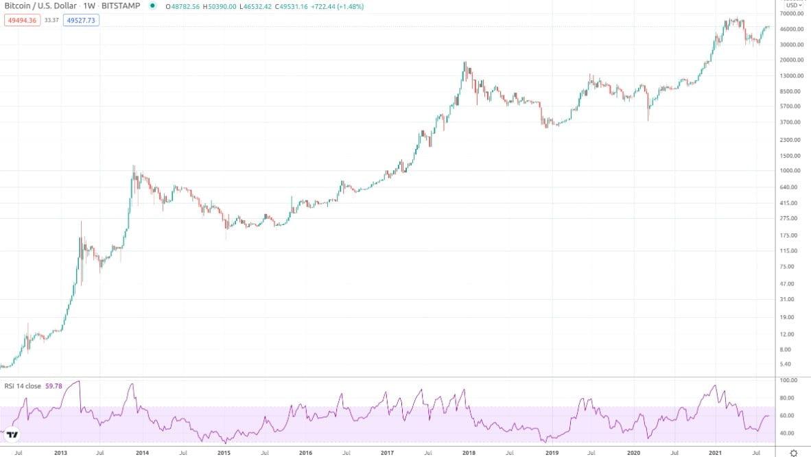 """Ünlü Analist: """"Bitcoin Yıl Başında 100 Bin Dolar Olacak!"""" 2 - Screenshot 3 1"""