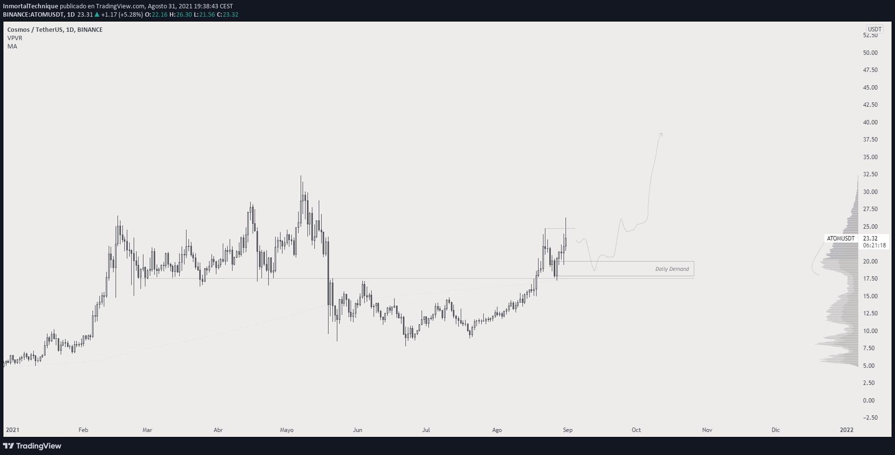 """Ünlü Analist: """"Bitcoin Büyük Bir Hareket İçin Hazırlanıyor"""" 2 - bitcoin ve ethereum buyuk bir hareket icin hazirlaniyor 1"""