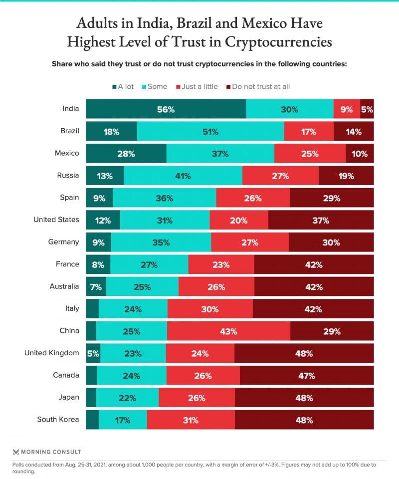 Çin'de Kripto Para Anketi Yapıldı! Sonuçlar Şaşırtmadı! 2 - cinde kripto para anketi yapildi sonuclar sasirtmadi 2