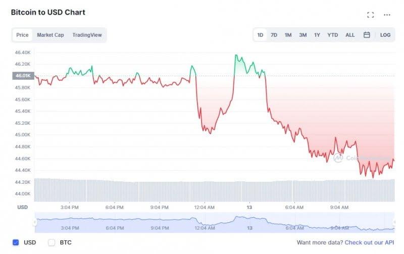 """Ünlü Yatırımcı: """"Bitcoin Grafiğinde Yeni Bir Model Tespit Ettim!"""" 1 - unlu yatirimci bitcoin grafiginde yeni bir model tespit etti 1"""